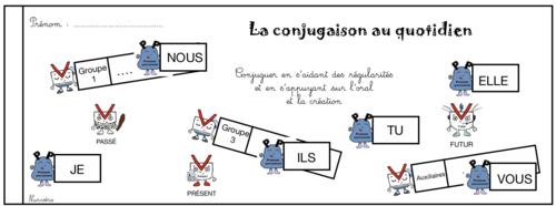 Conjugaison horizontale