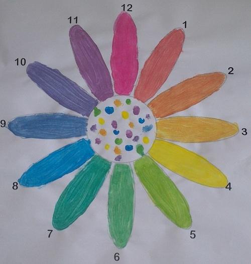 Arts visuels : la couleur