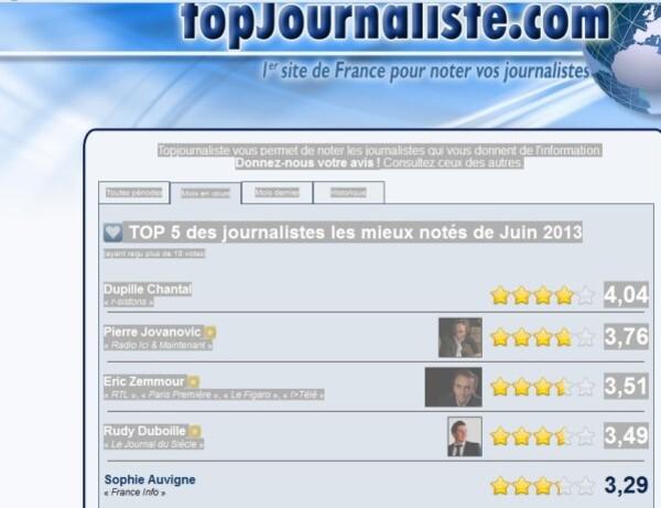 topjournaliste-cd.jpg
