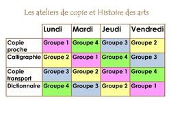 Ateliers de copie et Histoire des arts