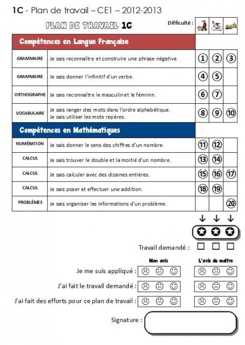 Plan 1C 2012-2013