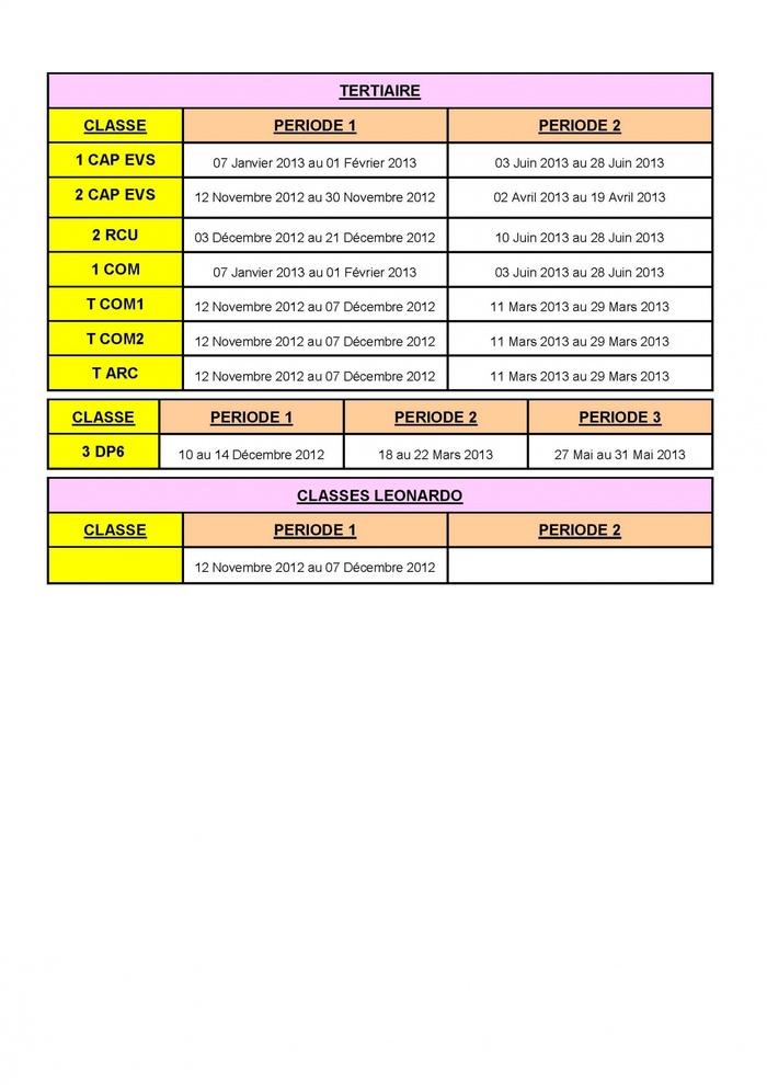 Dates des périodes de formation en milieu professionnel