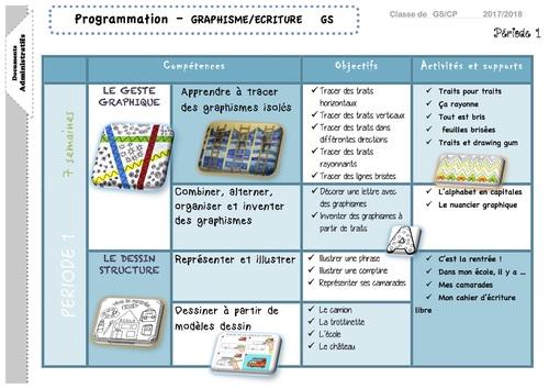 Prog GS GRAPHISME période 1