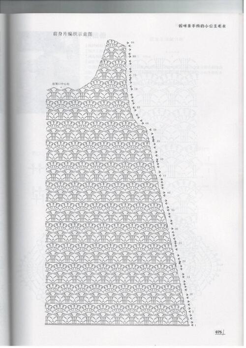 Robe au crochet
