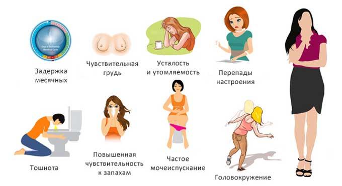 Геморрой как первый признак беременности