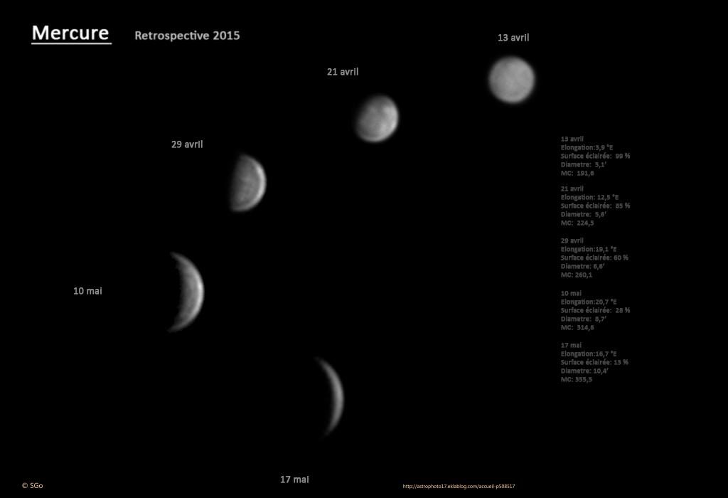 retrospective de meilleur image de Mercure 2015