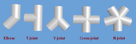 Les 5 type de joints