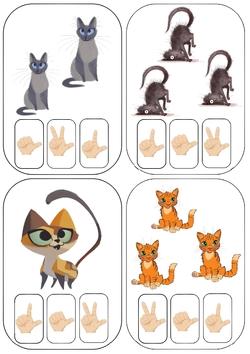 Compter des chats