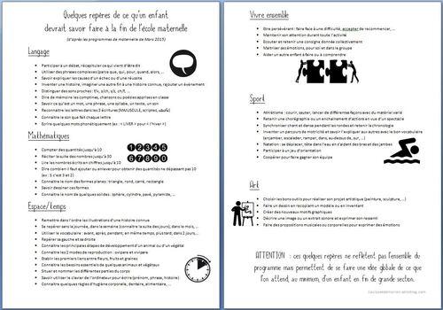 Résumé des programmes pour les parents