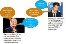 La langue française dans le monde