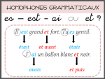 Affichage - Homophones grammaticaux.es-est-ai-et