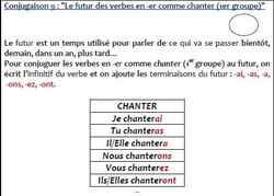 Les leçons Etude de la langue CE1 période 4