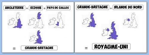 Affichage Royaume-Uni