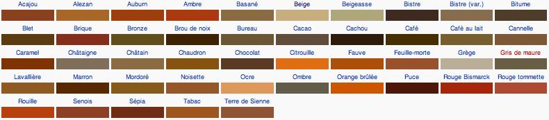 Les couleurs et leurs nuances