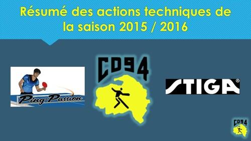 Résumé en images - Saison 2015/2016