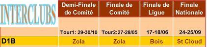 Compétitions: Les équipes Saison 2016-2017: INTERCLUBS
