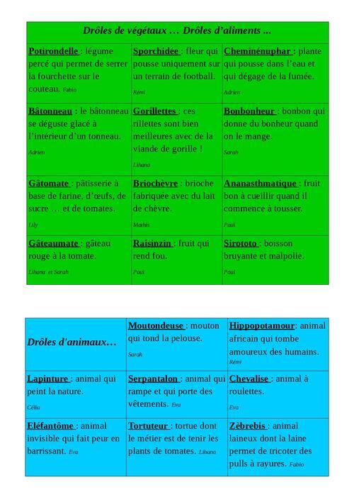 Les mots-valises de la classe de CE2-CM1