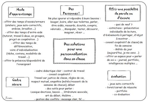 Personnalisation des apprentissages
