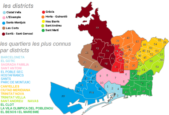 plan bcn rues, quartiers