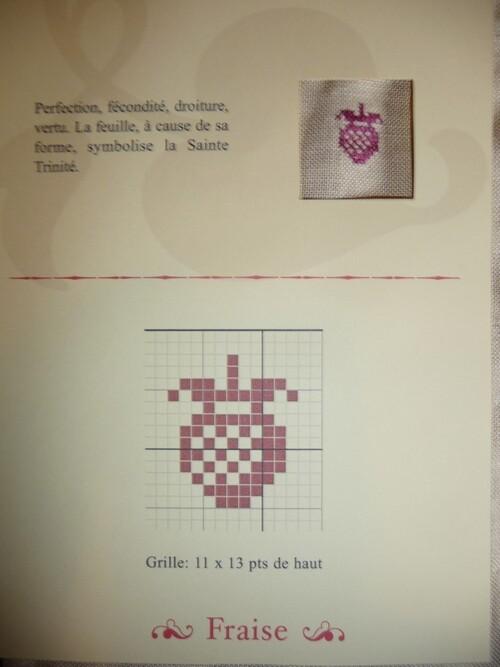 SAL Dico des Symboles 21