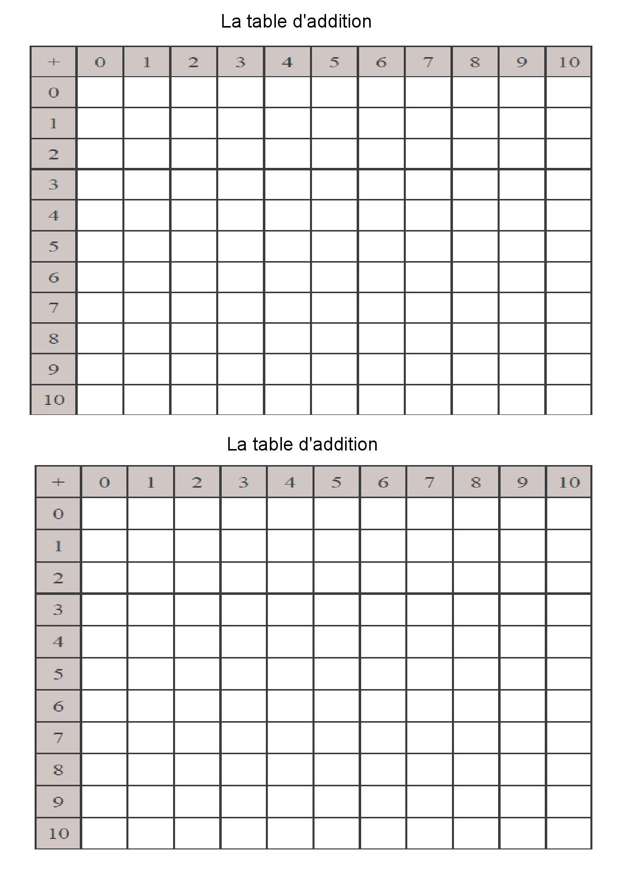 Tables d 39 addition la table des doubles cp ce1 ce2 cm1 - Tableau table de multiplication a imprimer ...