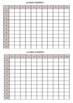 Tables d'addition