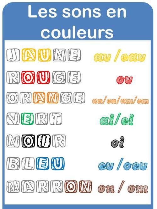 les sons complexes avec support couleurs