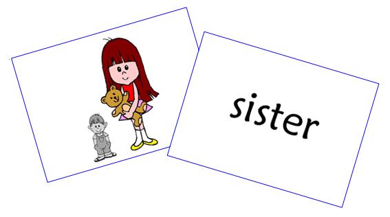 Les Membres De La Familles - Flashcards