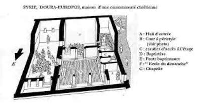 Le bâtiment d'église: l'héritage du complexe de l'édifice