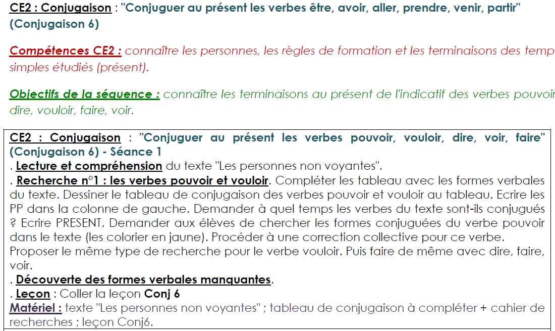 Rseeg Ce2 Conjuguer Au Present Les Verbes Etre Avoir Aller Prendre Venir Partir Conj6 Locazil