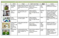 Programmation ateliers ms gs période 1