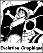 Evolution graphique des personnages