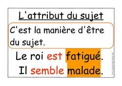 Affiches en grammaire (les fonctions)