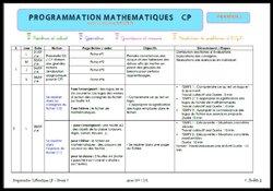 Contribution LITCHI CP: programmations zone C, progressions