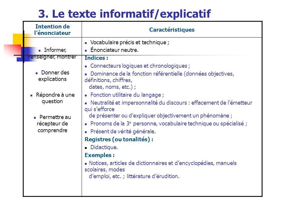 Exemple de texte descriptif pour site de rencontre