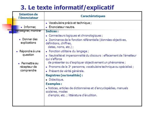 Le texte informatif et explicatif