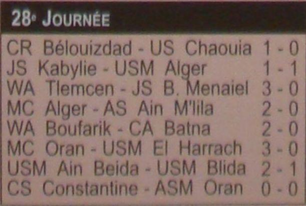 MCA 1995 1996 Mouloudia Club Alg Rois