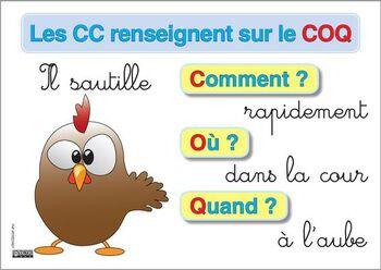 CC répond au COQ
