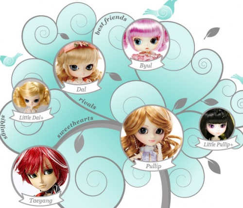 Pullip Familly