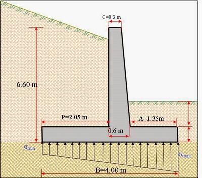 Note de calcul d'un mur de souténement