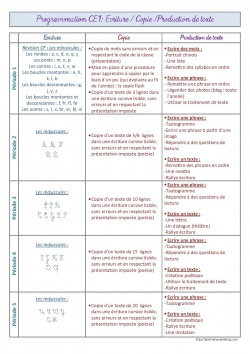 Production d'écrits CE1: progressions et documents divers