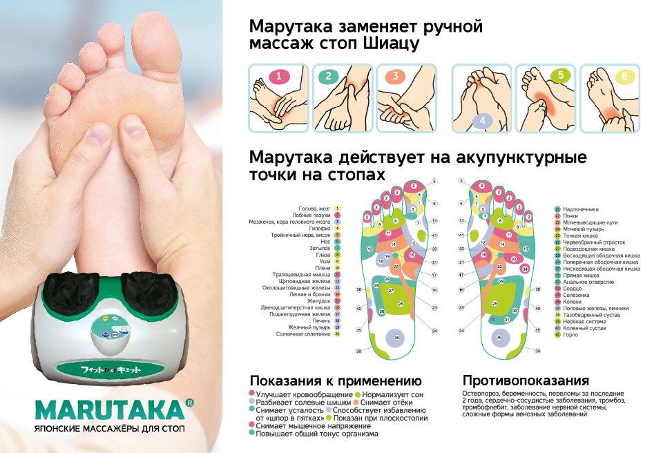 Как правельно делать очечный масаж пры диабете