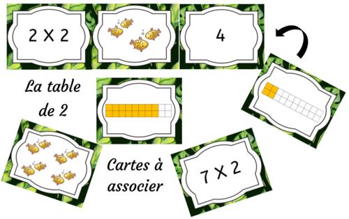 Connaitre ses tables: cartes à associer
