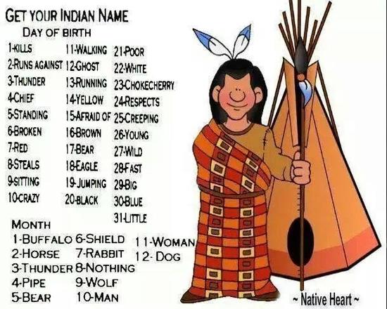 nom indien