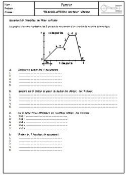Cinématique diagramme translation / exercice 2