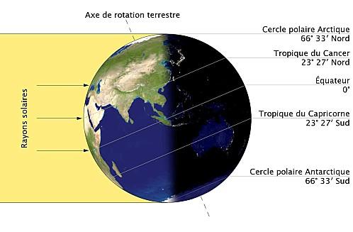 La_Terre_au_solstice_d-ete-copie-1.png