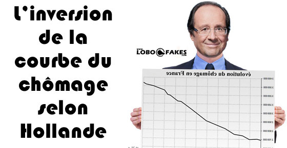 inversion-courbe-chomage