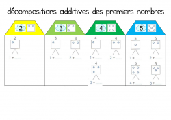 Décompositions additives explicites