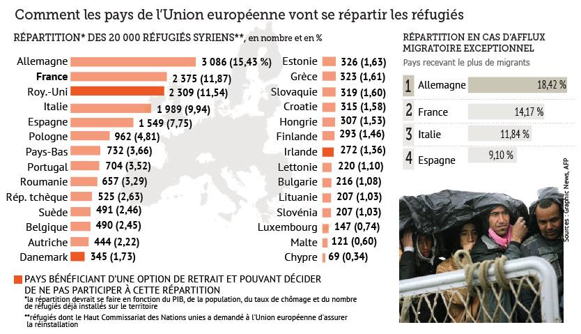 Crise migratoire: la Slovaquie désavouée