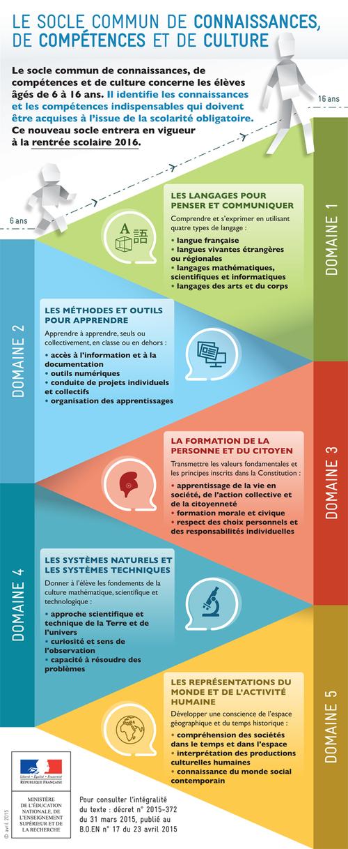 Le Goncourt s'invite dans le cours de Français!